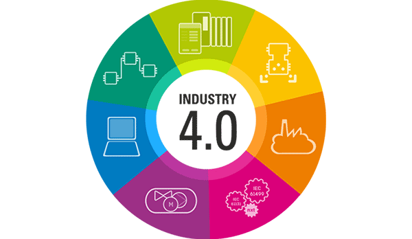 Industria-40